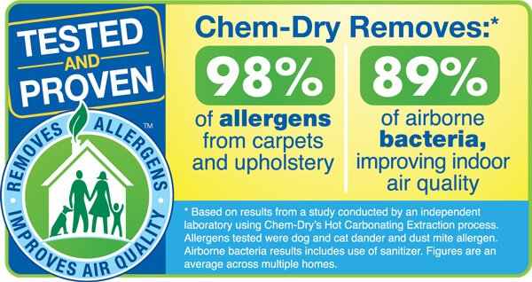Cbem Dry for Allergen Removal
